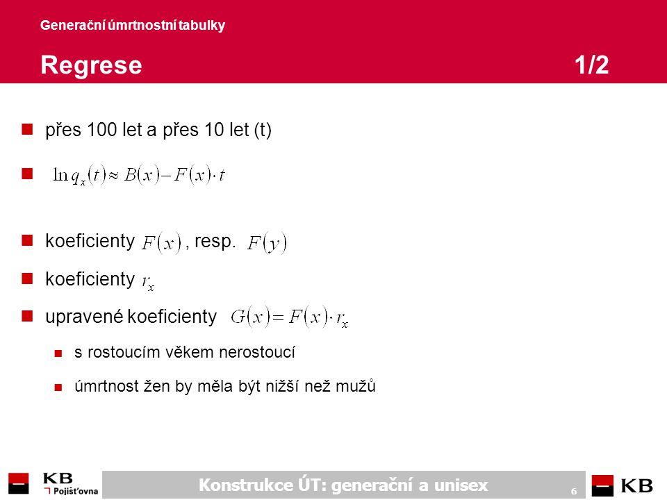 Konstrukce ÚT: generační a unisex 6 Generační úmrtnostní tabulky Regrese1/2 npřes 100 let a přes 10 let (t) n nkoeficienty, resp. nkoeficienty nuprave
