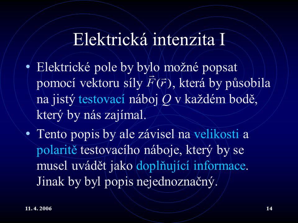11. 4. 200614 Elektrická intenzita I Elektrické pole by bylo možné popsat pomocí vektoru síly, která by působila na jistý testovací náboj Q v každém b