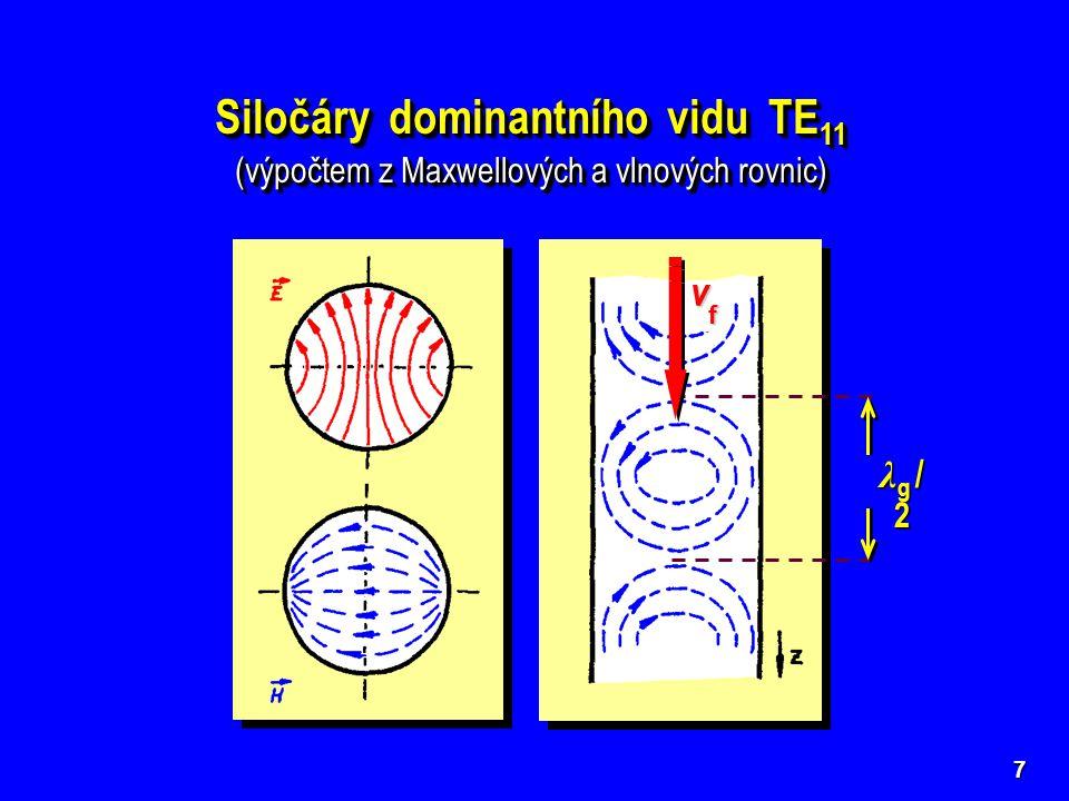 8 Maximální přenášený výkon dominantním videm TE 11 ve vlnovodu kruhového průřezu Maximální přenášený výkon dominantním videm TE 11 ve vlnovodu kruhového průřezu kde E max je maximální intenzita elektrického pole vidu TE 11 ve vlnovodu.