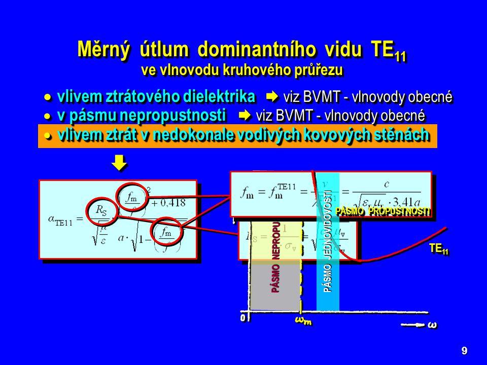 9 Měrný útlum dominantního vidu TE 11 ve vlnovodu kruhového průřezu Měrný útlum dominantního vidu TE 11 ve vlnovodu kruhového průřezu PÁSMO NEPROPUSTN