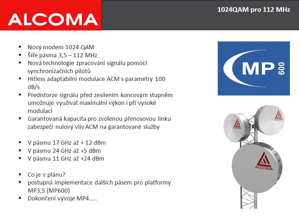 1024QAM pro 112 MHz  Nový modem 1024 QAM  Šíře pásma 3,5 – 112 MHz  Nová technologie zpracování signálu pomocí synchronizačních pilotů  Hitless adaptabilní modulace ACM s parametry 100 dB/s  Predistorze signálu před zesílením koncovým stupněm umožnuje využívat maximální výkon i při vysoké modulaci  Garantovaná kapacita pro zvolenou přenosovou linku zabezpečí nulový vliv ACM na garantované služby  V pásmu 17 GHz až + 12 dBm  V pásmu 24 GHz až +5 dBm  V pásmu 11 GHz až +24 dBm  Co je v plánu.