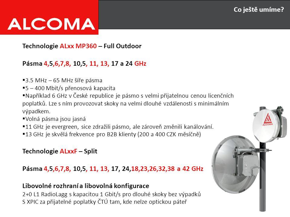 RADIORELÉOVÉ SPOJE Výhody x Nevýhody Technologie ALxx MP360 – Full Outdoor Pásma 4,5,6,7,8, 10,5, 11, 13, 17 a 24 GHz  3.5 MHz – 65 MHz šíře pásma  5 – 400 Mbit/s přenosová kapacita  Například 6 GHz v České republice je pásmo s velmi přijatelnou cenou licenčních poplatků.