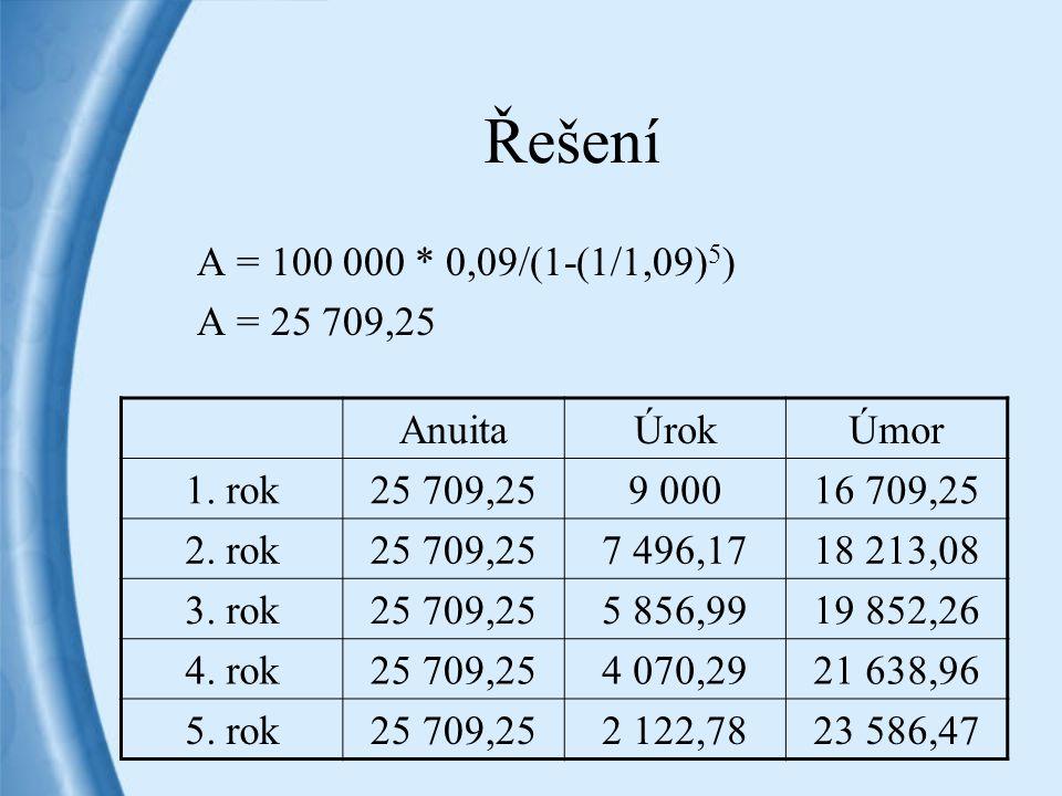 Řešení A = 100 000 * 0,09/(1-(1/1,09) 5 ) A = 25 709,25 AnuitaÚrokÚmor 1. rok25 709,259 00016 709,25 2. rok25 709,257 496,1718 213,08 3. rok25 709,255