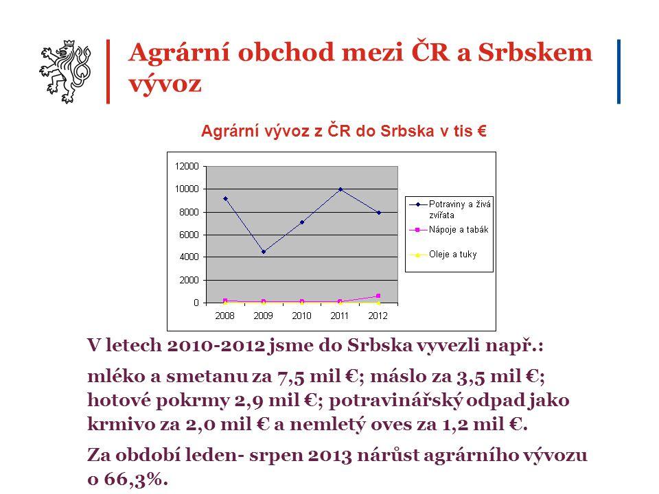 Agrární obchod mezi ČR a Srbskem vývoz V letech 2010-2012 jsme do Srbska vyvezli např.: mléko a smetanu za 7,5 mil €; máslo za 3,5 mil €; hotové pokrmy 2,9 mil €; potravinářský odpad jako krmivo za 2,0 mil € a nemletý oves za 1,2 mil €.