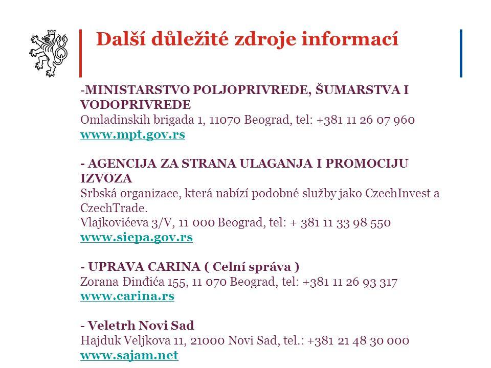 Další důležité zdroje informací -MINISTARSTVO POLJOPRIVREDE, ŠUMARSTVA I VODOPRIVREDE Omladinskih brigada 1, 11070 Beograd, tel: +381 11 26 07 960 www.mpt.gov.rs www.mpt.gov.rs - AGENCIJA ZA STRANA ULAGANJA I PROMOCIJU IZVOZA Srbská organizace, která nabízí podobné služby jako CzechInvest a CzechTrade.