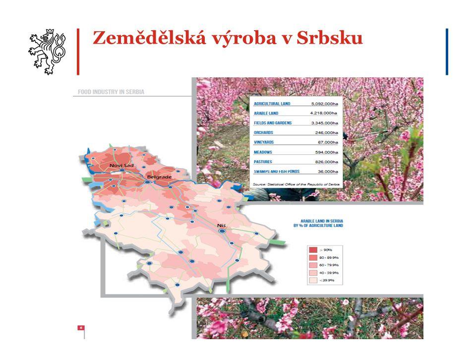 Zemědělská výroba v Srbsku