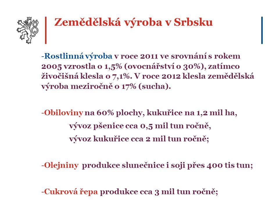 -Rostlinná výroba v roce 2011 ve srovnání s rokem 2005 vzrostla o 1,5% (ovocnářství o 30%), zatímco živočišná klesla o 7,1%. V roce 2012 klesla zemědě