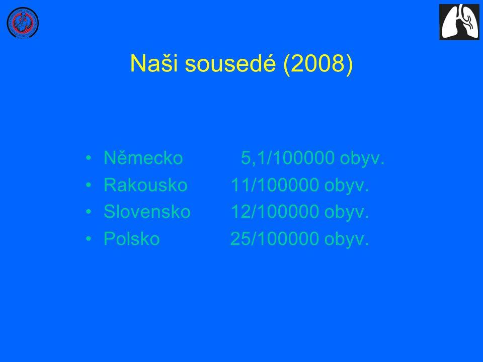 Naši sousedé (2008) Německo 5,1/100000 obyv. Rakousko11/100000 obyv. Slovensko12/100000 obyv. Polsko25/100000 obyv.