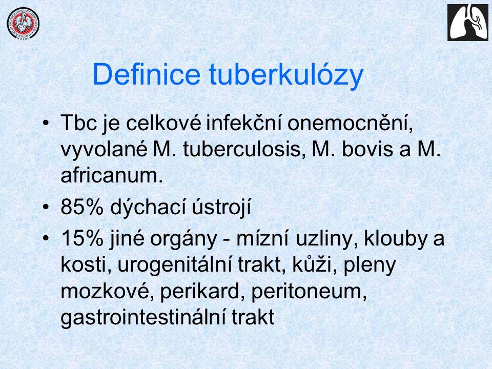 Definice tuberkulózy Tbc je celkové infekční onemocnění, vyvolané M. tuberculosis, M. bovis a M. africanum. 85% dýchací ústrojí 15% jiné orgány - mízn