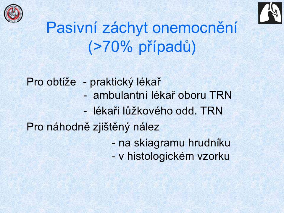 Pasivní záchyt onemocnění (>70% případů) Pro obtíže - praktický lékař - ambulantní lékař oboru TRN - lékaři lůžkového odd. TRN Pro náhodně zjištěný ná