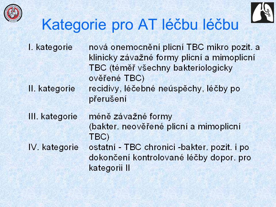 Kategorie pro AT léčbu léčbu