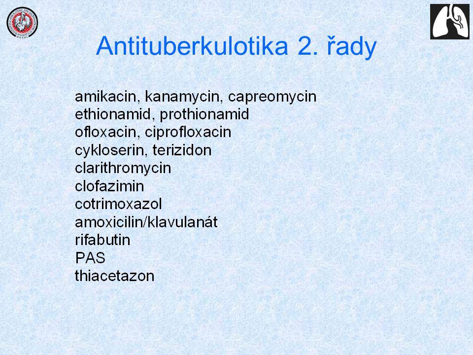Antituberkulotika 2. řady