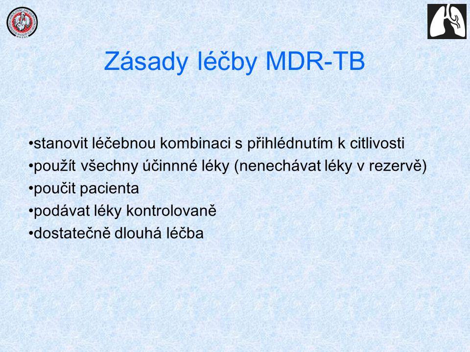 Zásady léčby MDR-TB stanovit léčebnou kombinaci s přihlédnutím k citlivosti použít všechny účinnné léky (nenechávat léky v rezervě) poučit pacienta po