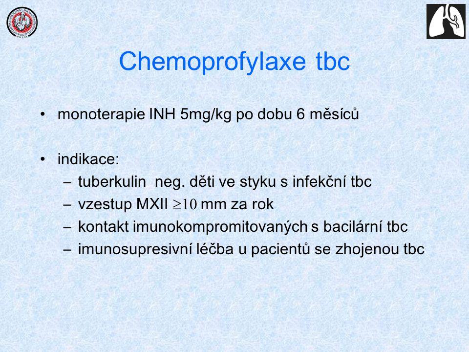 Chemoprofylaxe tbc monoterapie INH 5mg/kg po dobu 6 měsíců indikace: –tuberkulin neg. děti ve styku s infekční tbc –vzestup MXII  mm za rok –konta