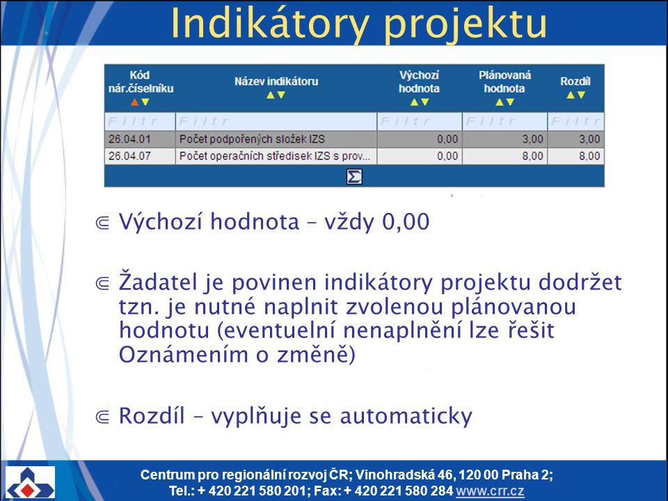 Centrum pro regionální rozvoj ČR; Vinohradská 46, 120 00 Praha 2; Tel.: + 420 221 580 201; Fax: + 420 221 580 284 www.crr.czwww.crr.cz Indikátory proj