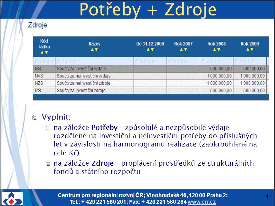 Centrum pro regionální rozvoj ČR; Vinohradská 46, 120 00 Praha 2; Tel.: + 420 221 580 201; Fax: + 420 221 580 284 www.crr.czwww.crr.cz 14 Potřeby + Zd