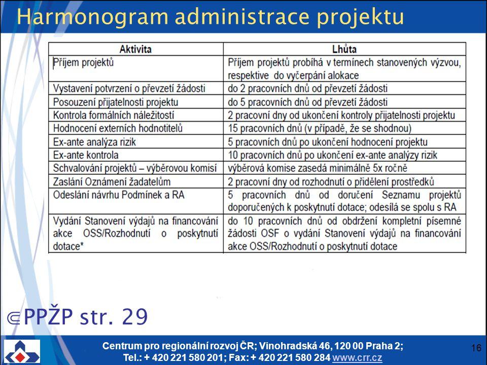 Centrum pro regionální rozvoj ČR; Vinohradská 46, 120 00 Praha 2; Tel.: + 420 221 580 201; Fax: + 420 221 580 284 www.crr.czwww.crr.cz 16 Harmonogram