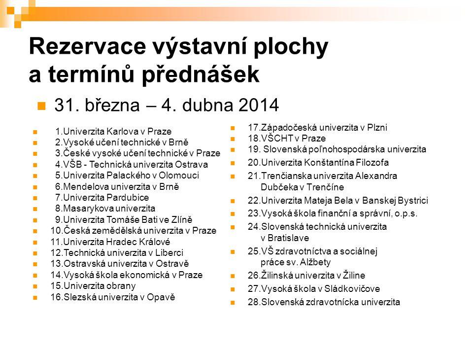 Rezervace výstavní plochy a termínů přednášek 17.Západočeská univerzita v Plzni 18.VŠCHT v Praze 19.
