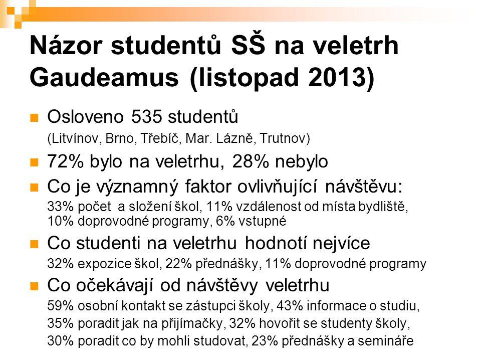 Děkuji Vám za pozornost! Pavel Mikula MP-soft, a.s. mikula.jr@mp-soft.cz +420 777 278 051