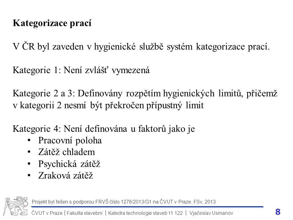 8 ČVUT v Praze Fakulta stavební Katedra technologie staveb 11 122 Vjačeslav Usmanov II Projekt byl řešen s podporou FRVŠ číslo 1276/2013/G1 na ČVUT v