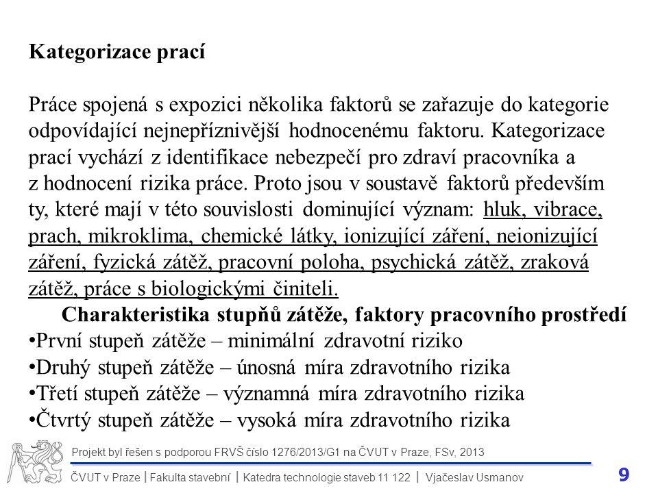 9 ČVUT v Praze Fakulta stavební Katedra technologie staveb 11 122 Vjačeslav Usmanov II Projekt byl řešen s podporou FRVŠ číslo 1276/2013/G1 na ČVUT v