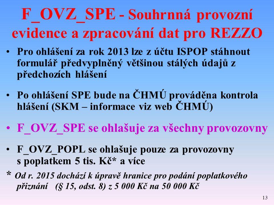 F_OVZ_SPE - Souhrnná provozní evidence a zpracování dat pro REZZO Pro ohlášení za rok 2013 lze z účtu ISPOP stáhnout formulář předvyplněný většinou stálých údajů z předchozích hlášení Po ohlášení SPE bude na ČHMÚ prováděna kontrola hlášení (SKM – informace viz web ČHMÚ) F_OVZ_SPE se ohlašuje za všechny provozovny F_OVZ_POPL se ohlašuje pouze za provozovny s poplatkem 5 tis.