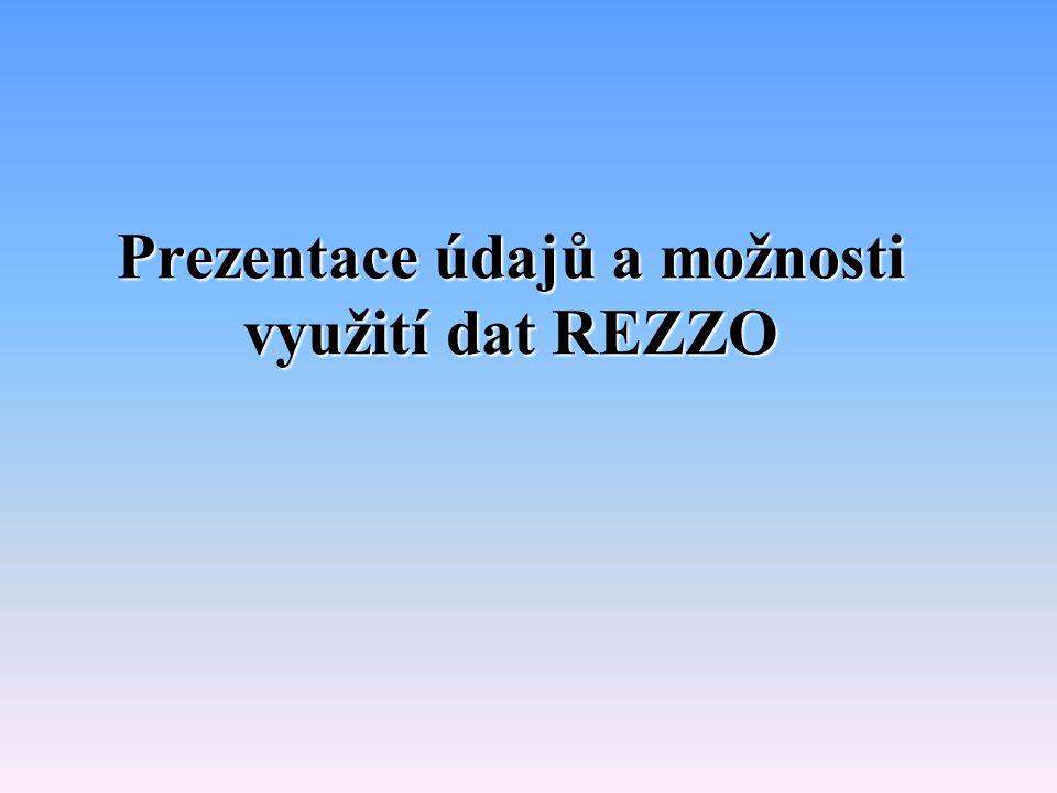 Prezentace údajů a možnosti využití dat REZZO