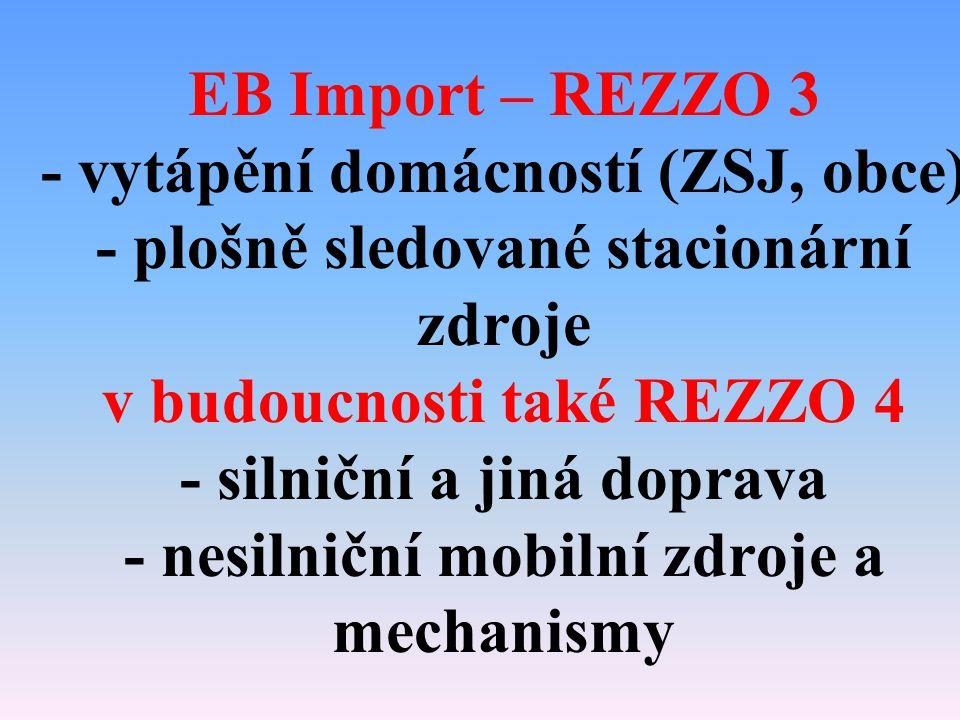 EB Import – REZZO 3 - vytápění domácností (ZSJ, obce) - plošně sledované stacionární zdroje v budoucnosti také REZZO 4 - silniční a jiná doprava - nes