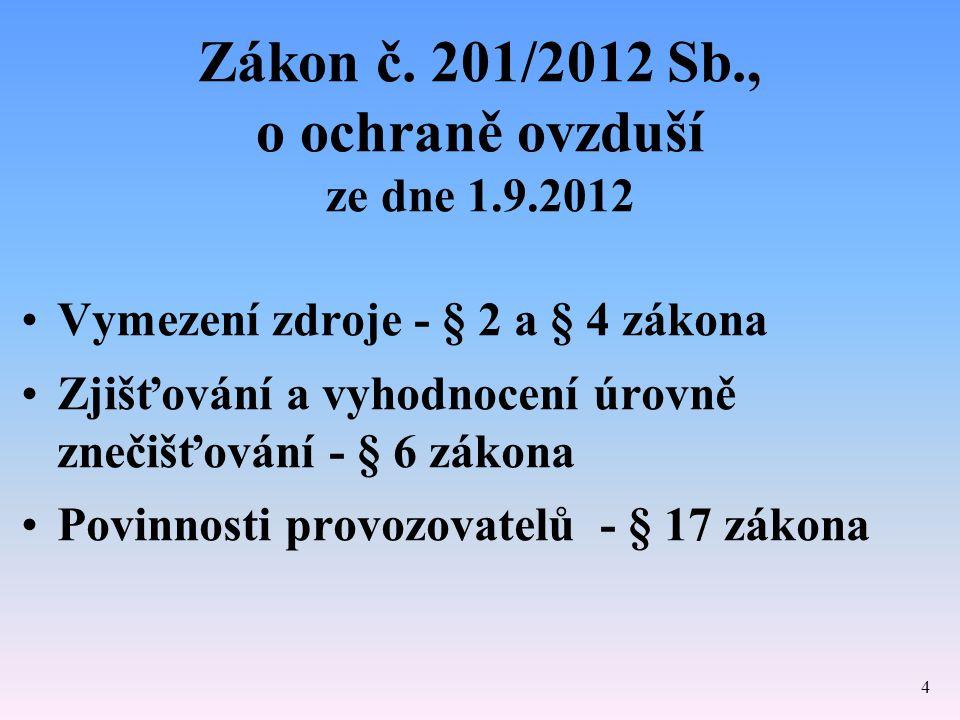 Zákon č. 201/2012 Sb., o ochraně ovzduší ze dne 1.9.2012 Vymezení zdroje - § 2 a § 4 zákona Zjišťování a vyhodnocení úrovně znečišťování - § 6 zákona