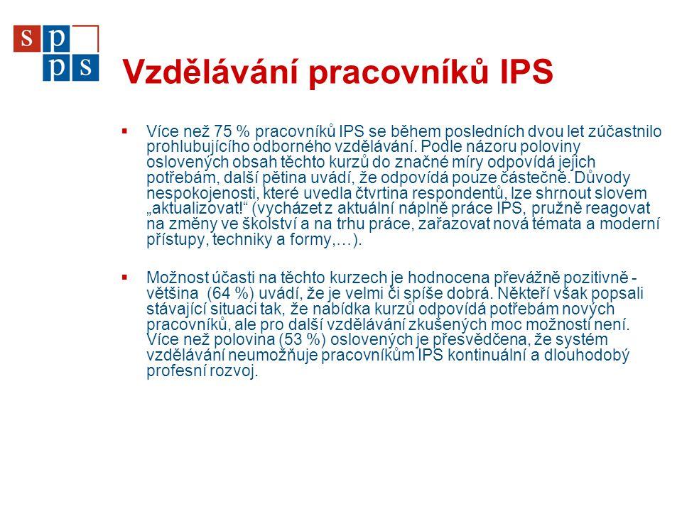Vzdělávání pracovníků IPS  Více než 75 % pracovníků IPS se během posledních dvou let zúčastnilo prohlubujícího odborného vzdělávání. Podle názoru pol