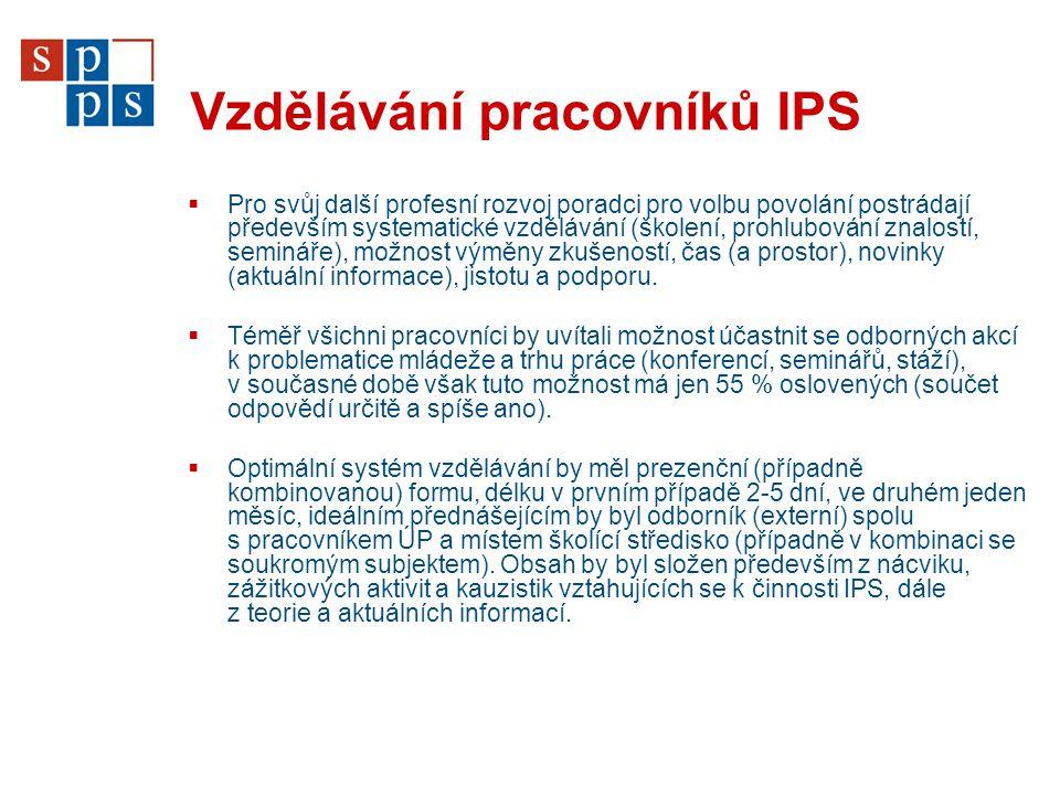 Vzdělávání pracovníků IPS  Pro svůj další profesní rozvoj poradci pro volbu povolání postrádají především systematické vzdělávání (školení, prohlubov