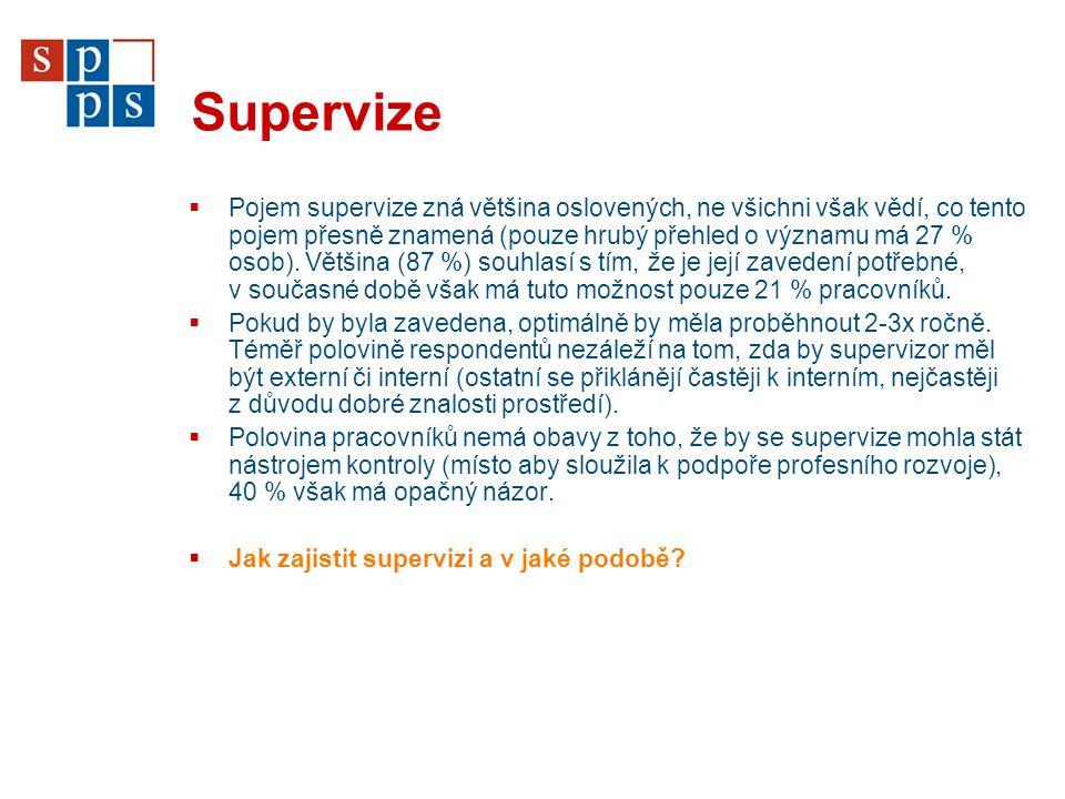 Supervize  Pojem supervize zná většina oslovených, ne všichni však vědí, co tento pojem přesně znamená (pouze hrubý přehled o významu má 27 % osob).