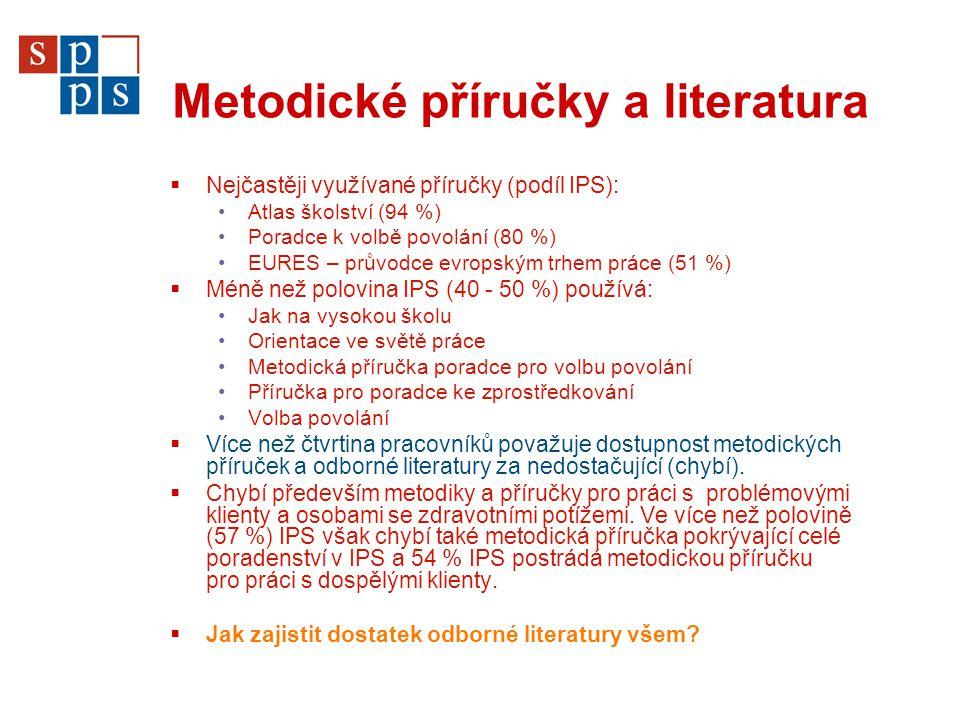 Metodické příručky a literatura  Nejčastěji využívané příručky (podíl IPS): Atlas školství (94 %) Poradce k volbě povolání (80 %) EURES – průvodce ev