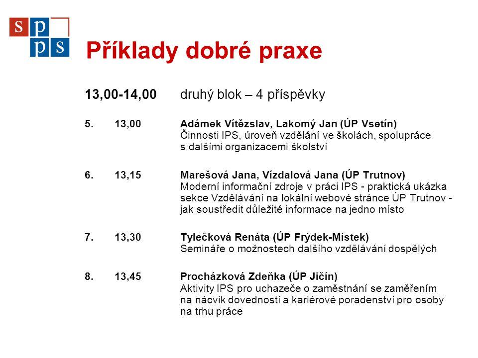 Příklady dobré praxe 13,00-14,00druhý blok – 4 příspěvky 5.13,00Adámek Vítězslav, Lakomý Jan (ÚP Vsetín) Činnosti IPS, úroveň vzdělání ve školách, spo