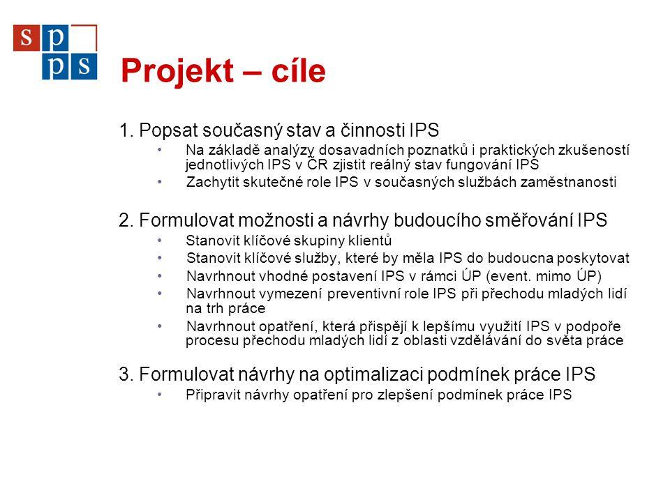 Projekt – postup  Příprava (7-8/2010) Studium dostupných pramenů Návštěva dvou IPS - rozhovory  Kvantitativní fáze šetření (9-11/2010) Vypracování dotazníku Pilotní šetření (3 IPS) Vlastní sběr dat (všechny IPS)  Zpracování získaných dat (12/2010-5/2011) Kontrola dat, kódování Statistické analýzy Interpretace výsledků (seminář)  Kvalitativní fáze šetření (11/2010-5/2011) Focus Group Rozhovory na IPS  Formulace opatření a závěrů (6-8/2011) Expertní skupiny Oponentní řízení
