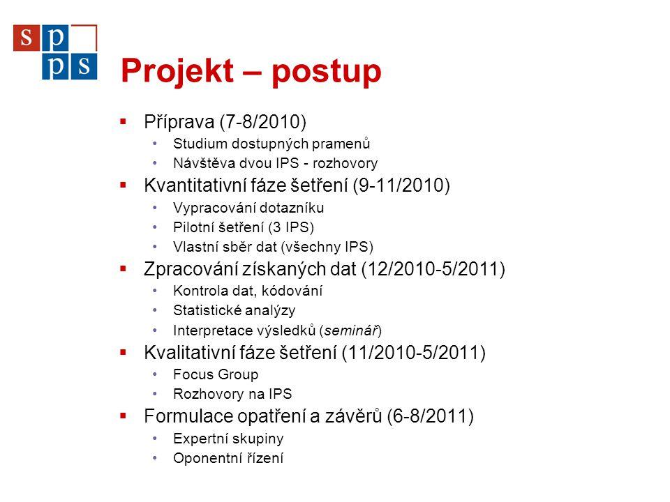 Projekt – postup  Příprava (7-8/2010) Studium dostupných pramenů Návštěva dvou IPS - rozhovory  Kvantitativní fáze šetření (9-11/2010) Vypracování d