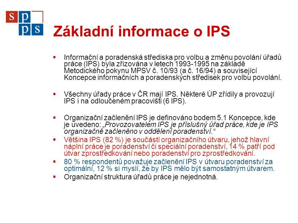 Základní informace o IPS  Informační a poradenská střediska pro volbu a změnu povolání úřadů práce (IPS) byla zřizována v letech 1993-1995 na základě