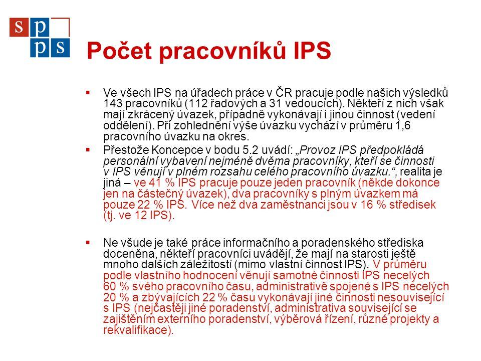 Počet pracovníků IPS  Ve všech IPS na úřadech práce v ČR pracuje podle našich výsledků 143 pracovníků (112 řadových a 31 vedoucích). Někteří z nich v