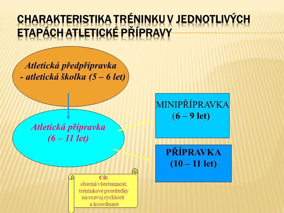 Atletická předpřípravka - atletická školka (5 – 6 let) Atletická přípravka (6 – 11 let) MINIPŘÍPRAVKA (6 – 9 let) PŘÍPRAVKA (10 – 11 let) Cíl: obecná