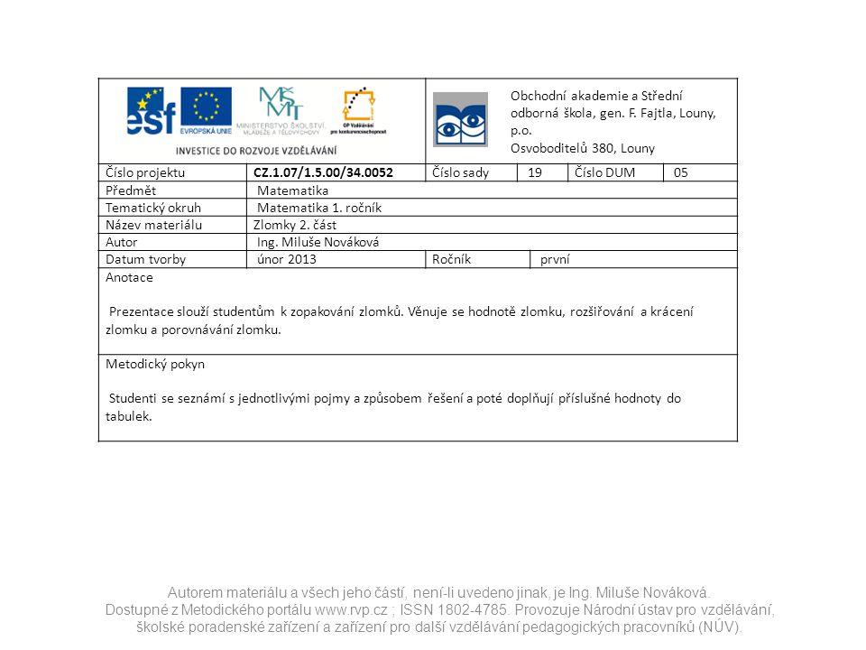 Obchodní akademie a Střední odborná škola, gen. F. Fajtla, Louny, p.o. Osvoboditelů 380, Louny Číslo projektu CZ.1.07/1.5.00/34.0052Číslo sady 19Číslo