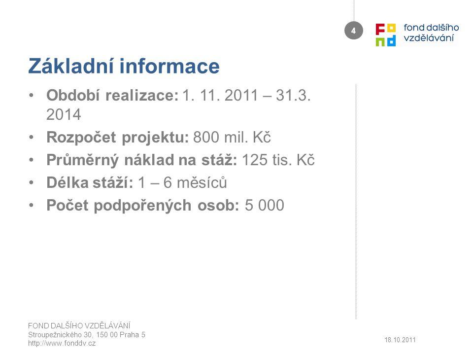 Základní informace Období realizace: 1. 11. 2011 – 31.3.