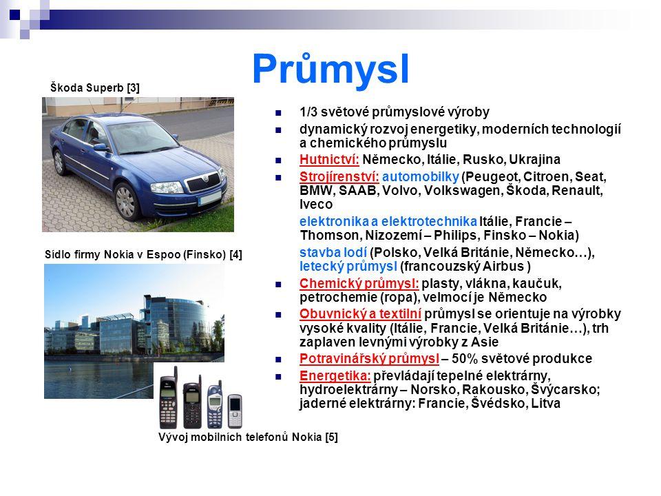 Průmysl 1/3 světové průmyslové výroby dynamický rozvoj energetiky, moderních technologií a chemického průmyslu Hutnictví: Německo, Itálie, Rusko, Ukra