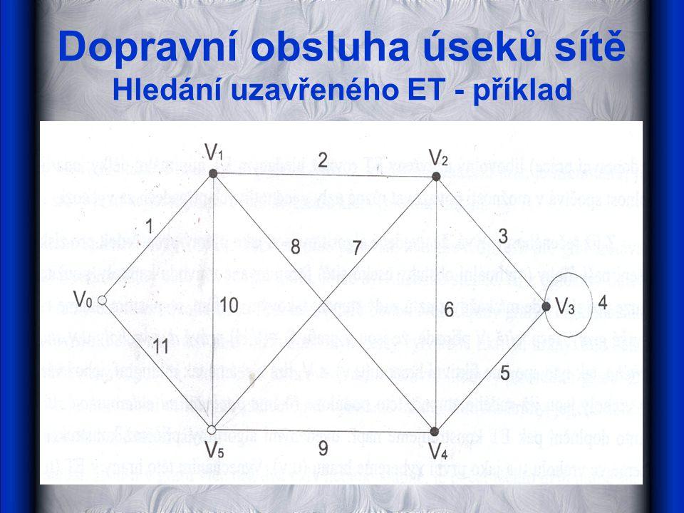 1.1-10-11 2.1-2-6-8-10-11 3.1-2-3-5-8-10-11 4.1-2-3-4-5-8-10-11 5.1-2-3-4-5-9-7-6-8-10-11 Délka trasy: 62