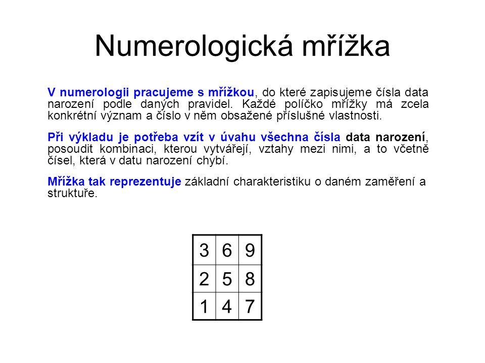 Numerologická mřížka V numerologii pracujeme s mřížkou, do které zapisujeme čísla data narození podle daných pravidel.