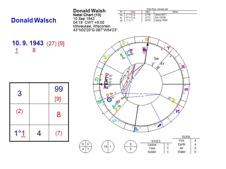 Donald Walsch 10. 9. 1943 (27) [9] 1 8 3 99 [9] (2) 8 1°14 (7)