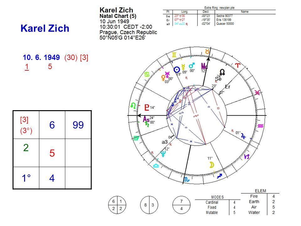 Karel Zich [3] (3°) 699 2 5 1°4 10. 6. 1949 (30) [3] 1 5
