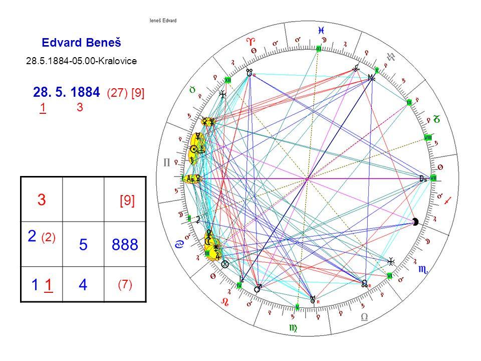 Edvard Beneš 28.5.1884-05.00-Kralovice 3 [9] 2 (2) 5888 1 4 (7) 28. 5. 1884 (27) [9] 1 3