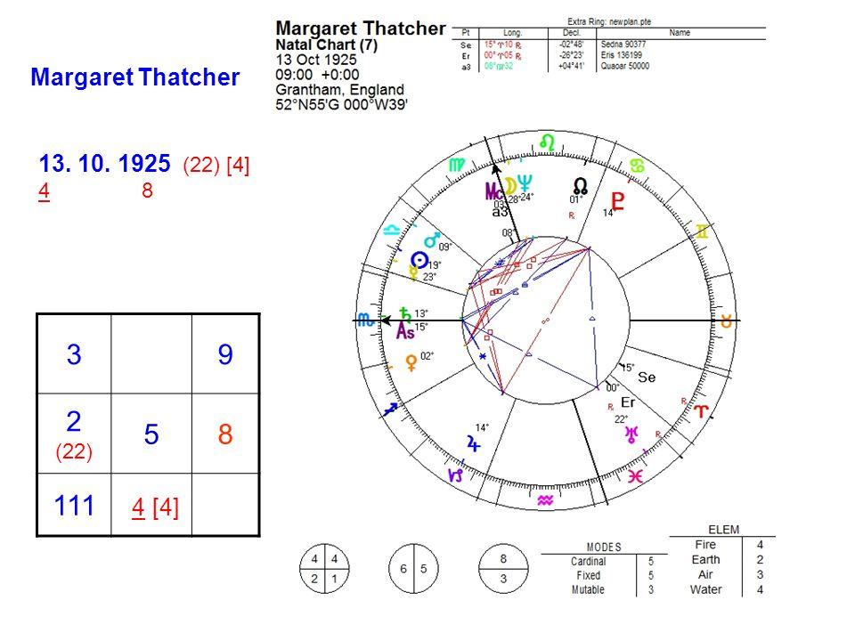 Margaret Thatcher 13. 10. 1925 (22) [4] 4 8 39 2 (22) 58 111 4 [4]