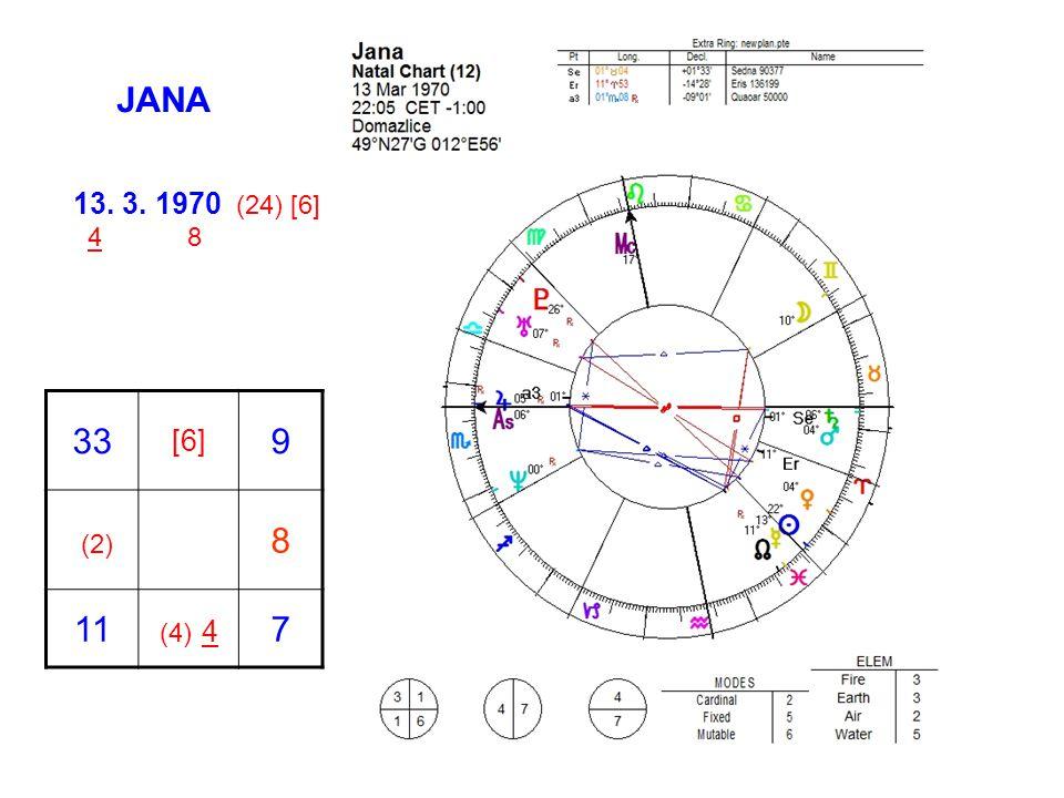JANA 13. 3. 1970 (24) [6] 4 8 33 [6] 9 (2) 8 11 (4) 4 7