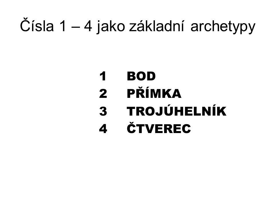 Čísla 1 – 4 jako základní archetypy 1BOD 2PŘÍMKA 3TROJÚHELNÍK 4 ČTVEREC